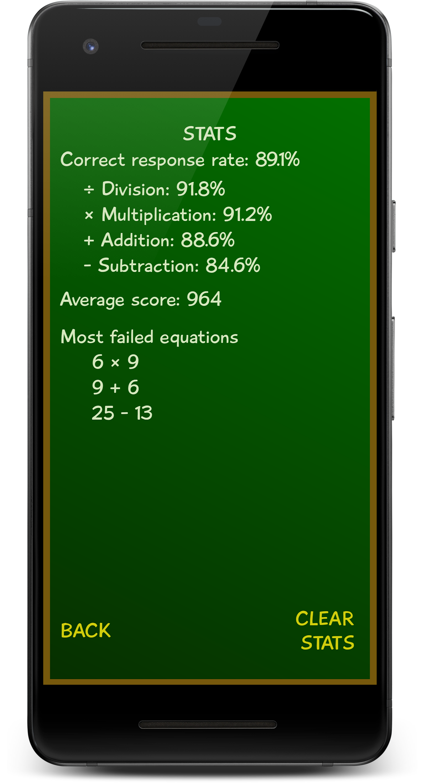 Display of your stats in Calc Fast